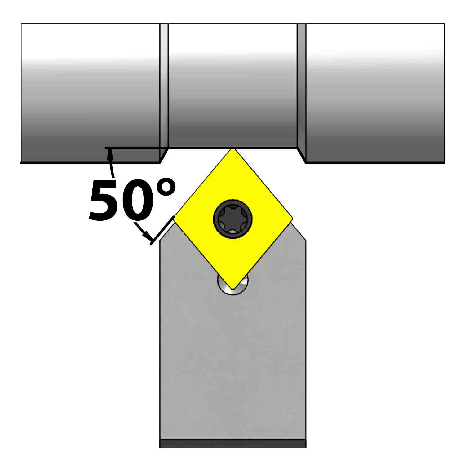 External turning<br />Screw clamping<br />SCMC N