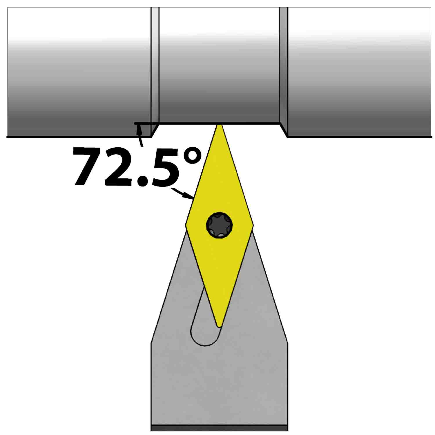 External turning<br />Screw clamping<br />SVVB N