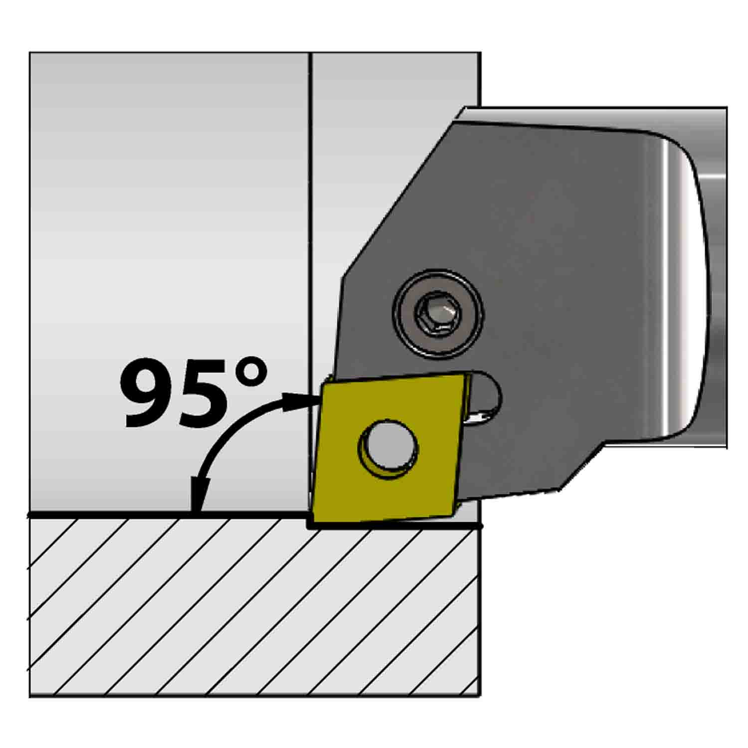 Internal turning<br />Lever lock clamping<br />PCLN L/R