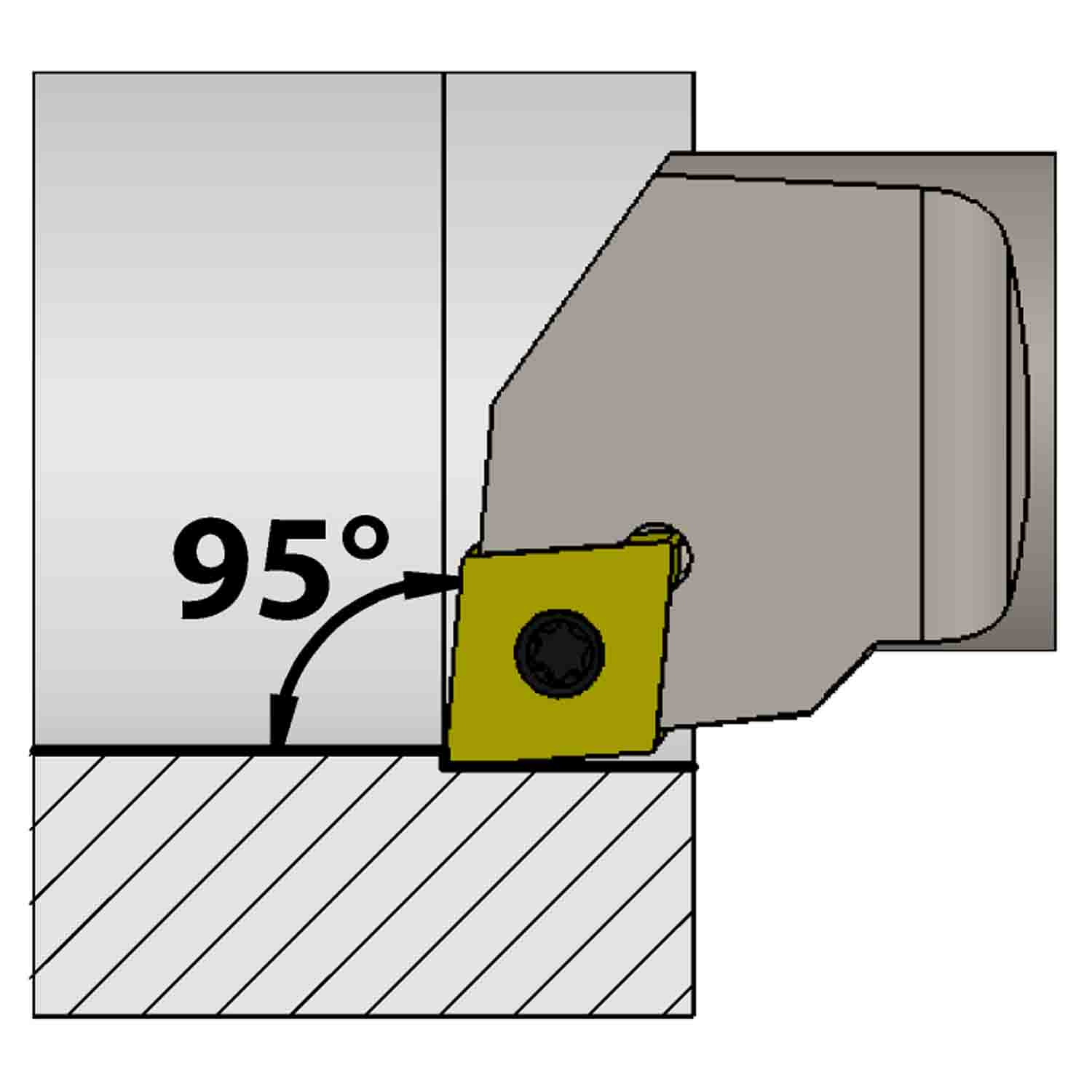 Internal turning<br />Screw clamping<br />SCLC L/R