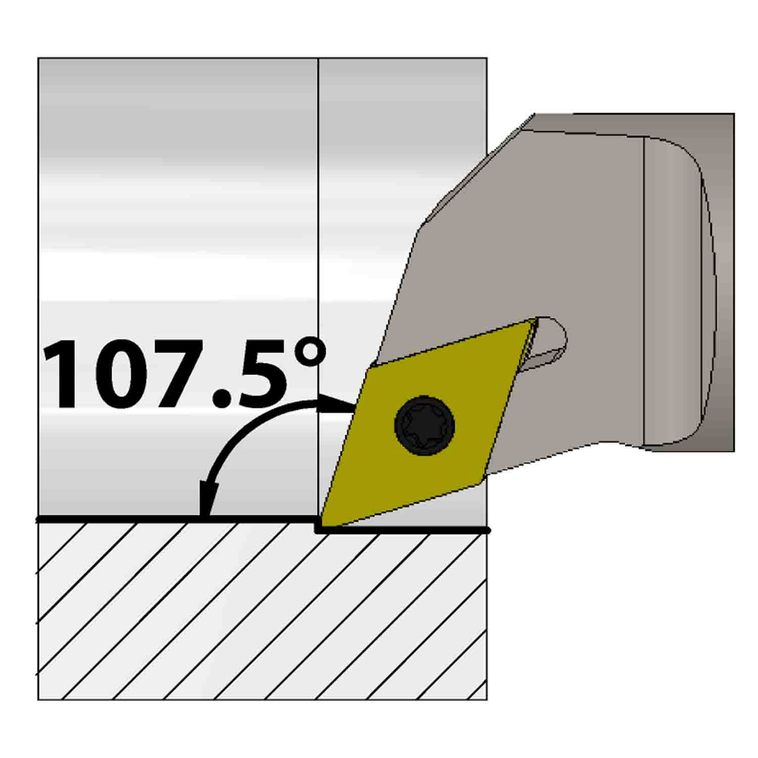 Internal turning<br />Screw clamping<br />SDQC L/R